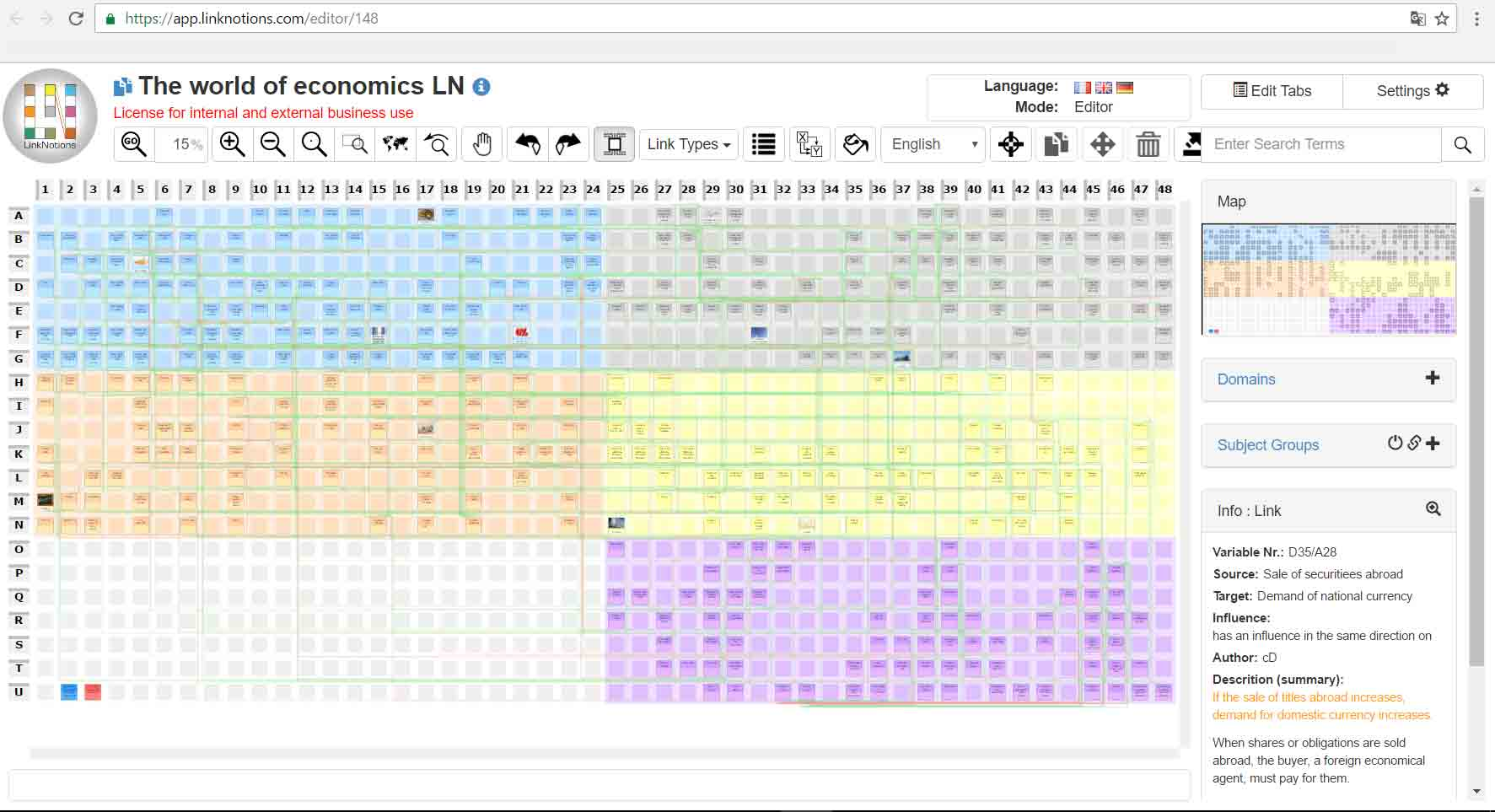 Comparison LinkNotions with graph editor and with an Interactive knowledge map